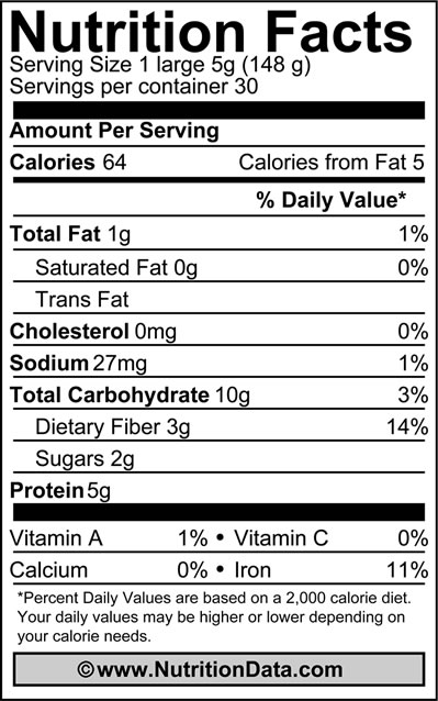 Nutrition Facts Label OYSTER MUSHROOM